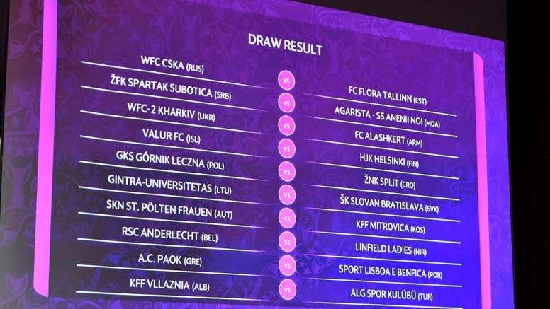 Las 20 eliminatorias a partido único se jugarán el 3 y 4 de noviembre. UEFA.com