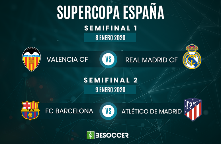 Pourquoi la Supercoupe d'Espagne se joue à 4 équipes cette saison ?. BeSoccer