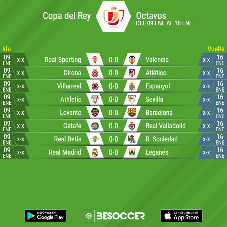 Cruces de octavos de Copa del Rey 2018-2019 - BeSoccer