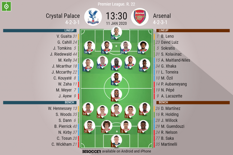 Crystal Palace v Arsenal, Premier League, matchday 22, 11/1/2020 - official line.ups. BESOCCER