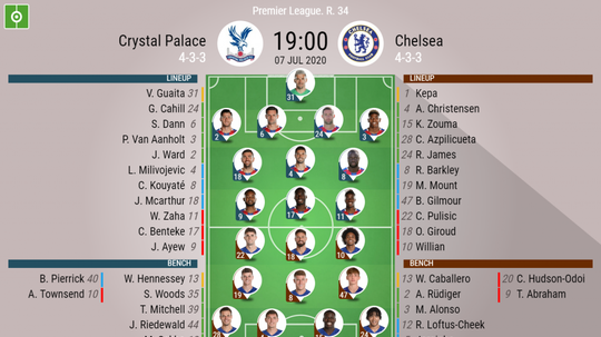 Crystal Palace v Chelsea. PL 2019/20. Matchday 34, 07/07/2020-official line.ups. BESOCCER