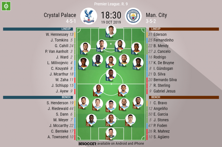 Crystal Palace v Manchester City. Premier League 2019/20. Matchday 9, 19/10/2019-official line.ups.