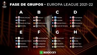 Así queda la fase de grupos de la Europa League 2021-22. BeSoccer