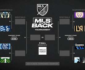 The quarter-finals have been decided. MLS
