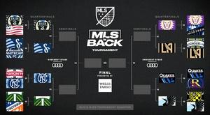 Estos son los cuartos de final de la MLS. MLS