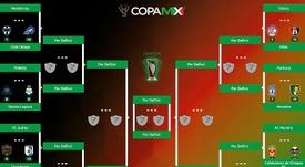 Estos son los octavos de final de la Copa MX. Twitter/CopaMX
