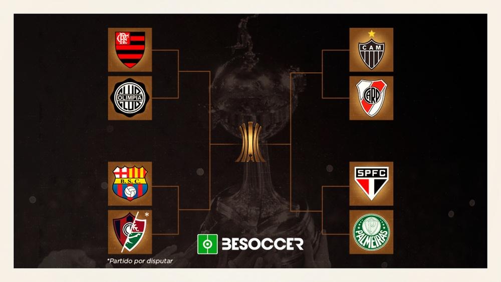 Estos son los cuartos de final de la Copa Libertadores 2021. BeSoccer