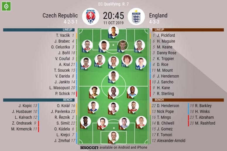Czech Republic v England, Euro 2020 qualifier, Group A, 11/10/2019 - Official line-ups. BESOCCER