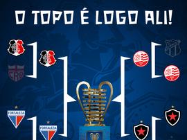 Definidas as semis da Copa do Nordeste. Twitter @CopaDoNordeste
