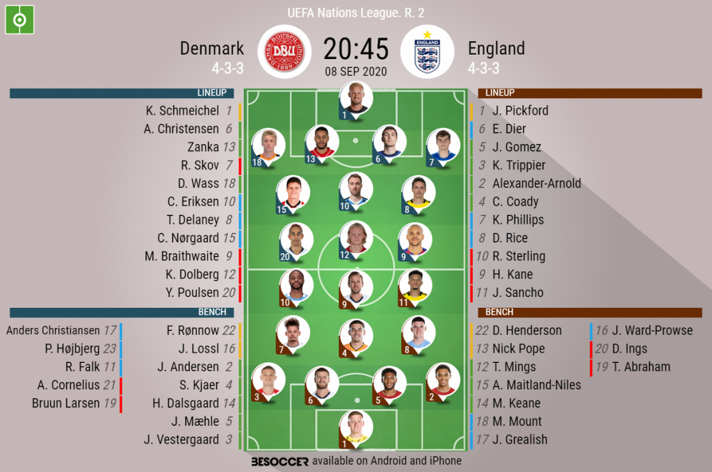 Denmark V England As It Happened Besoccer