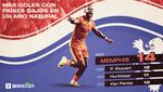 El récord de Memphis con Países Bajos en 2021: ni Cristiano, ni Messi, ni Lewandowski...