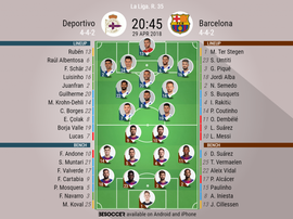 Official lineups for Deportivo and Barcelona. BeSoccer