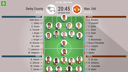 Derby County v Man United. FA Cup last 16, 05/03/2020. Official-line-ups. BeSoccer