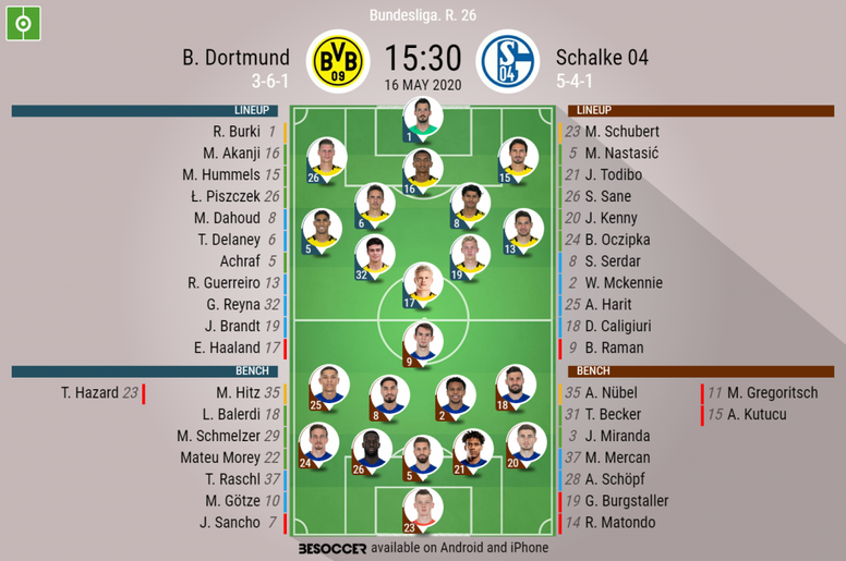 B Dortmund V Schalke 04 As It Happened Besoccer