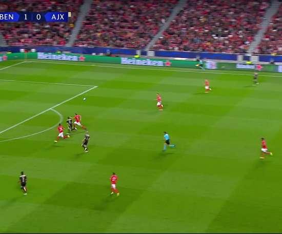 Tadic e seus golaços pelo Ajax. DUGOUT