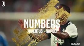 Le statistiche di Juve-Napoli. Dugout