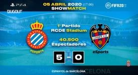 Espanyol y Levante disputaron su partido de Liga... pero en el FIFA. DUGOUT