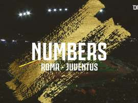 The stats behind AS Roma vs Juventus. DUGOUT