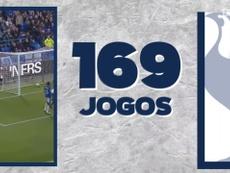 Harry Kane chega a marca de 200 gols pelo Tottenham. DUGOUT