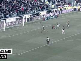 Golaços de Cristiano Ronaldo no Campeonato Italiano de 2019/20. DUGOUT