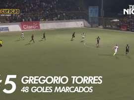VIDEO: Real Estelí's top five goalscorers. DUGOUT