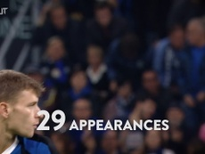 The stats behind his first season at Inter. DUGOUT
