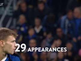The stats behind his first season at Inter. DUGOUT