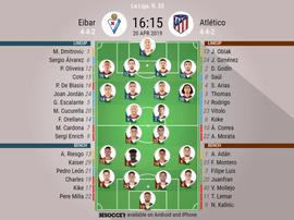 Eibar v Atlético Madrid, La Liga, Gameweek 33, 20/04/19, Official Lineups. BESOCCER.