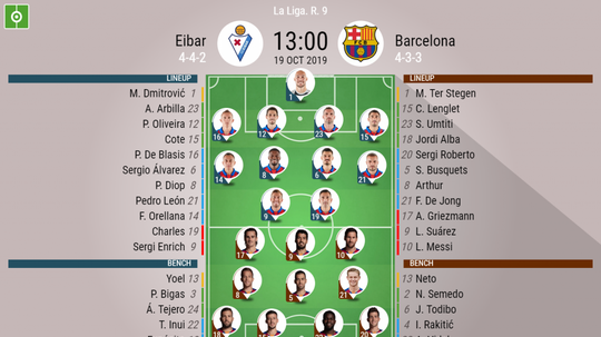 Eibar v Barcelona, LaLiga 19/20 GW9, official line-ups. BeSoccer