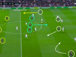 Barca changed their tactics. Screenshot/Movistar