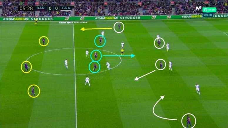 Barca changed their tactics. Screenshot/Movistar