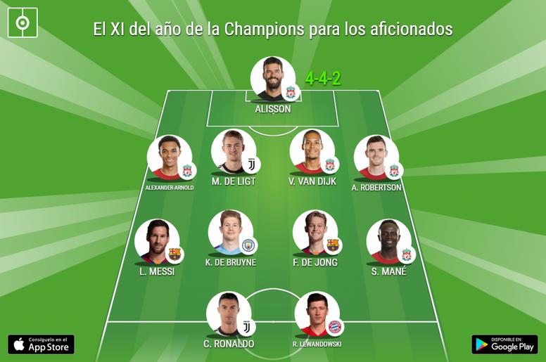 El equipo del año 2019 de la Champions para los aficionados de la UEFA. BeSoccer