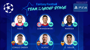 Messi ne fait pas partie du onze des meilleurs de la phase de groupes. Twitter/ChampionsLeague
