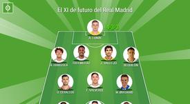 El posible XI de futuro que tiene el Real Madrid. BeSoccer