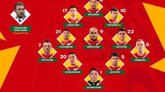 Ernist Batyrkanov jugó como portero ante Myanmar. Captura/KFU_KG