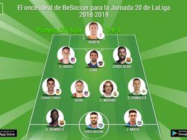 Los más destacados de la Jornada 20 de Primera División. BeSoccer