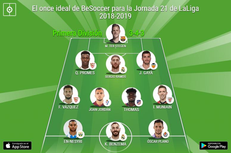 Los más destacados de la Jornada 21 de Primera División. BeSoccer