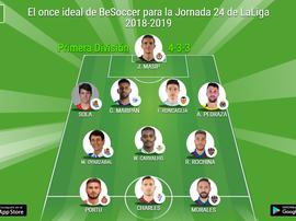 El once ideal de BeSoccer para la Jornada 24 de LaLiga 2018-2019. BeSoccer
