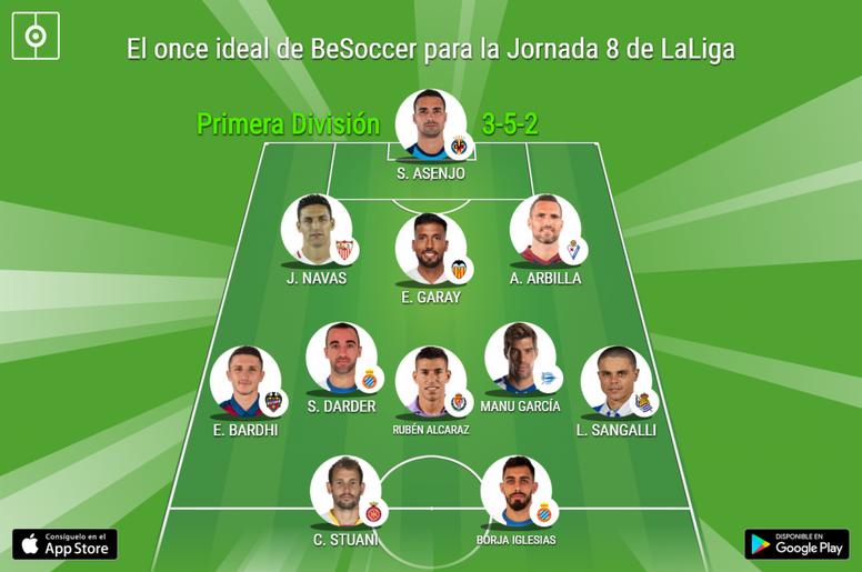 Los más destacados de la Jornada 8 de Primera División. BeSoccer