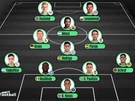 Le XI idéal de la phase de poules de la Ligue des Champions. BeSoccer