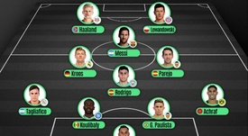 The ideal XI of the Champions League's group phase. BeSoccer
