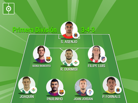 BeSoccer's La Liga Team of the Week - Gameweek 16. BeSoccer