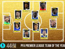 Os eleitos para o melhor onze da Premier League, edição 2016/2017. PFA