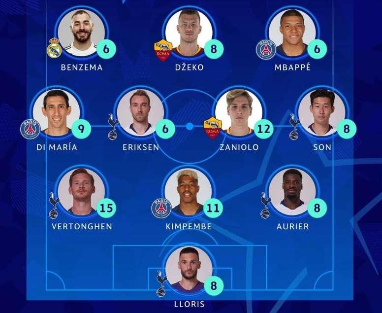 L'UEFA a dévoilé son onze. Besoccer