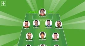 El equipo ideal de la jornada inaugural del Mundial. BeSoccer