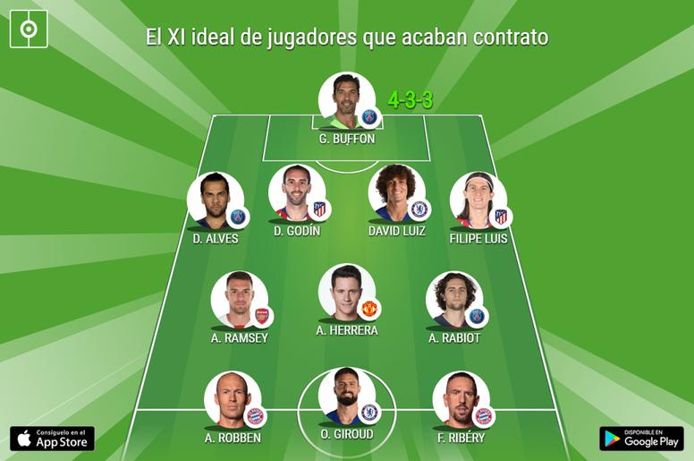 El XI ideal de jugadores que acaban contrato. BeSoccer