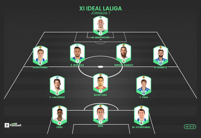 El XI ideal de la jornada 7 en LaLiga 20-21. BeSoccer