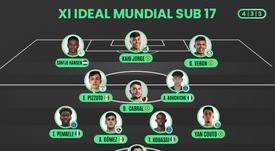 Les futures stars du foot : le XI idéal du Mondial U17. BeSoccer
