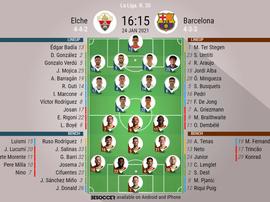 Elche v Barcelona, La Liga 2020/21, matchday 20, 24/1/2021 - Official line-ups. BESOCCER