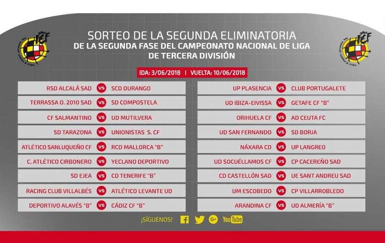 36 equipos buscan u n billete para la categoría de bronce. RFEF